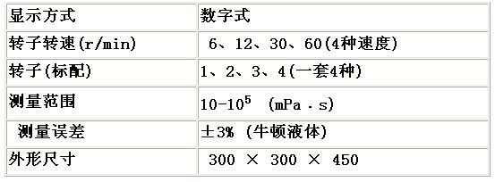 NDJ-1S数显粘度计基本参数