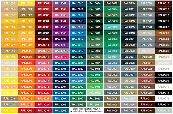 RAL Colour System RAL Colour System,简称RAL,是德国的工业标准色彩系统。 1927年,经过长时间的酝酿,一个统一的标准色体系RAL协会于德国成立,RAL于当年出版的色彩系统手册中包含了四十多种的颜色。不久,RAL转为政府机构,它的任务是创立一个国家产品(车辆、原料、标志)标准色体系,如军队、邮政、铁路、警察等机构的装备用品,同时指导工业厂商创建自己的标准色,主要形容漆类颜色,使各企业的同类别产品在色调上能保持一致。适用于工业材料如金属等。开始时仅有40个颜色,后扩