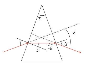 囹�a_折射棱镜:折射棱镜的偏转与光楔及其应用