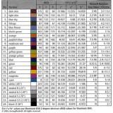 24色卡 色彩测试标板 爱色丽 X-Rite ColorChecker 24 (标准型)